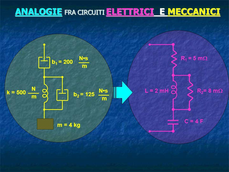 ANALOGIE FRA CIRCUITI ELETTRICI E MECCANICI b 1 = 200 k = 500 m = 4 kg m Ns b 2 = 125 m Ns m N R 1 = 5 m  R 2 = 8 m  C = 4 F L = 2 mH