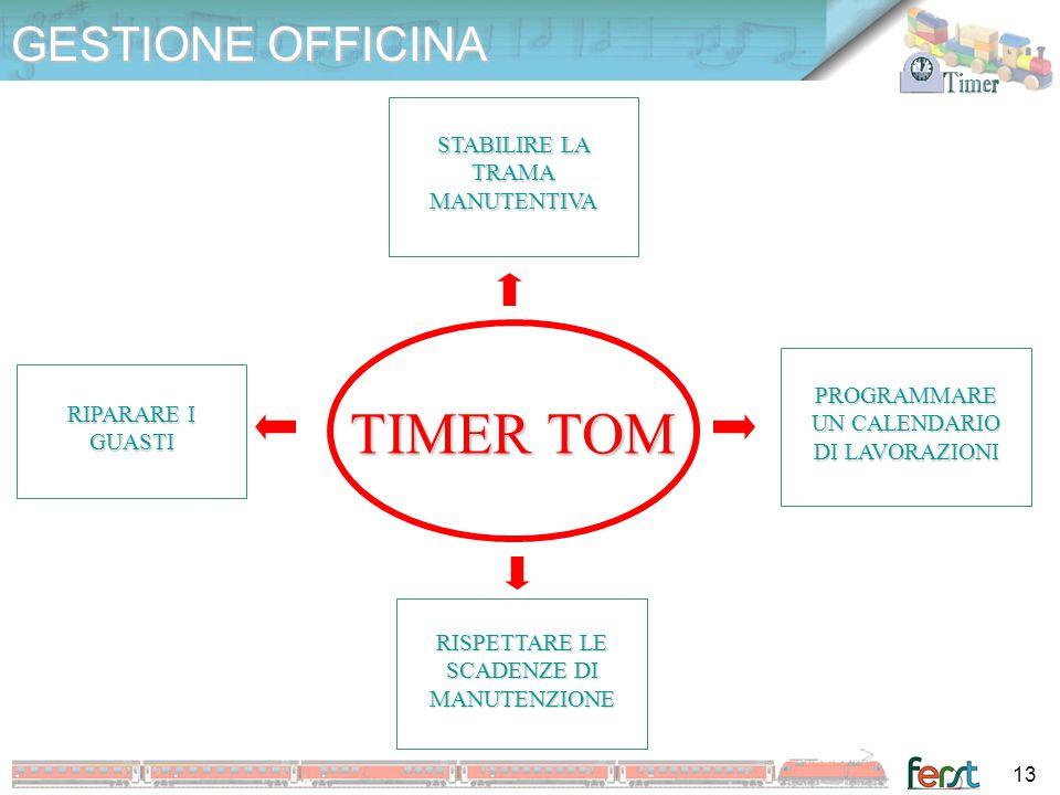 GESTIONE OFFICINA 13 TIMER TOM STABILIRE LA TRAMA MANUTENTIVA PROGRAMMARE UN CALENDARIO DI LAVORAZIONI RISPETTARE LE SCADENZE DI MANUTENZIONE RIPARARE