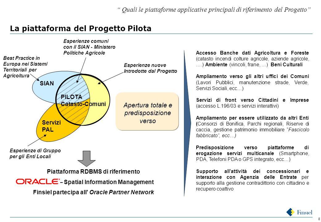 9 Quali sono gli aspetti nuovi di interesse in corso di analisi Quali prospettive per il Sistema di servizi Sistema Informativo interno del Comune Cooperazione applicativa ed Amministrativa verso la P.A.