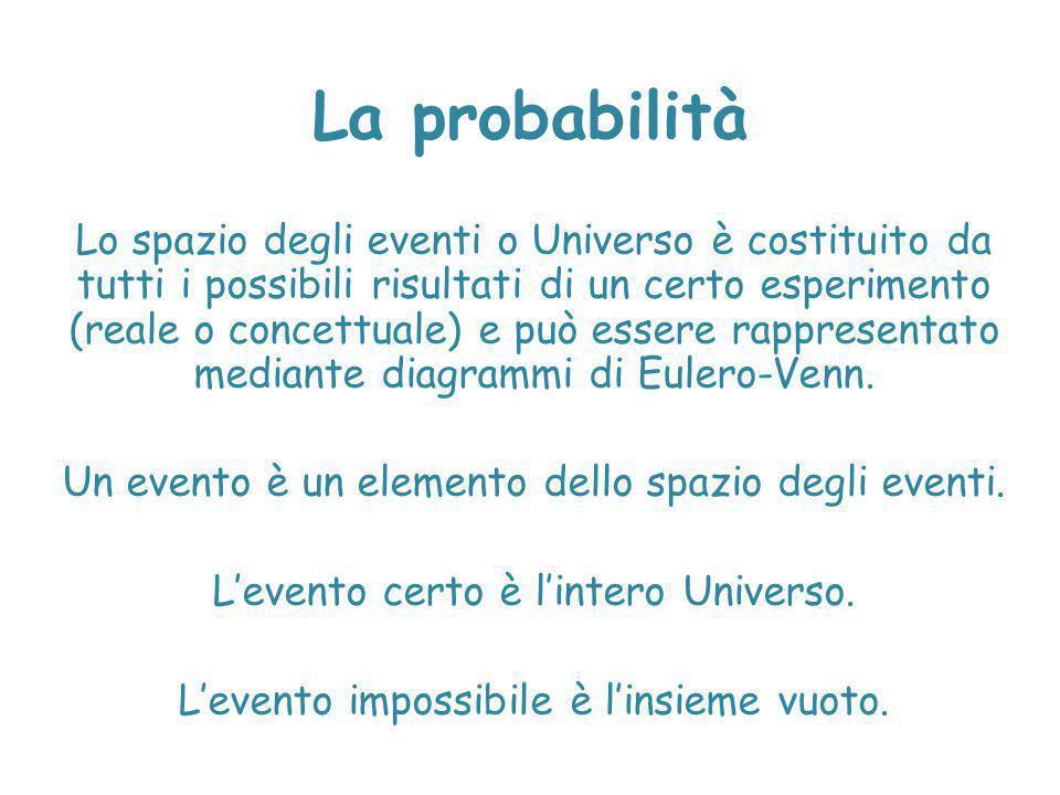 La probabilità Lo spazio degli eventi o Universo è costituito da tutti i possibili risultati di un certo esperimento (reale o concettuale) e può esser