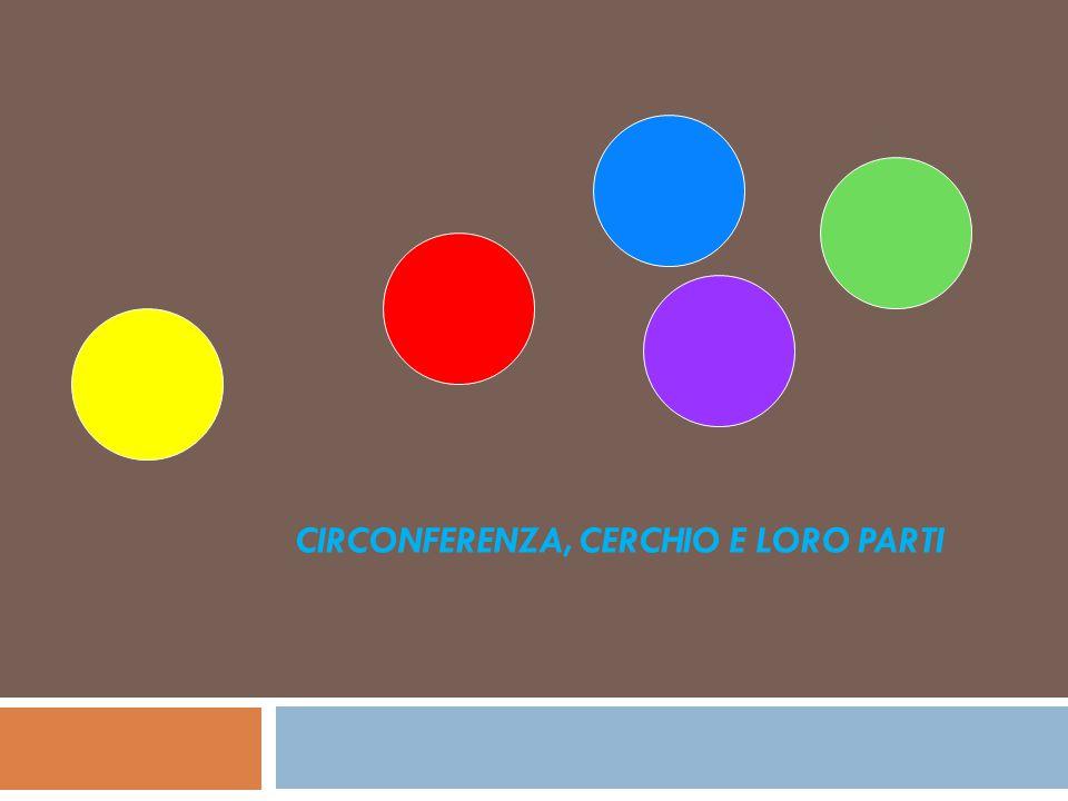 Circonferenza e cerchio La circonferenza è l'insieme di tutti i punti equidistanti da un punto detto CENTRO.