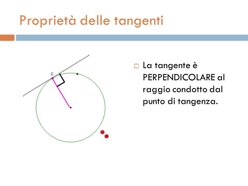Proprietà delle tangenti  La tangente è PERPENDICOLARE al raggio condotto dal punto di tangenza.