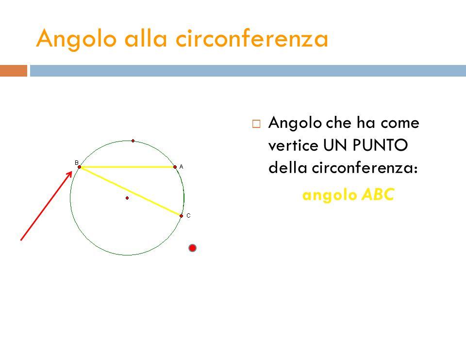 Angolo alla circonferenza  Angolo che ha come vertice UN PUNTO della circonferenza: angolo ABC