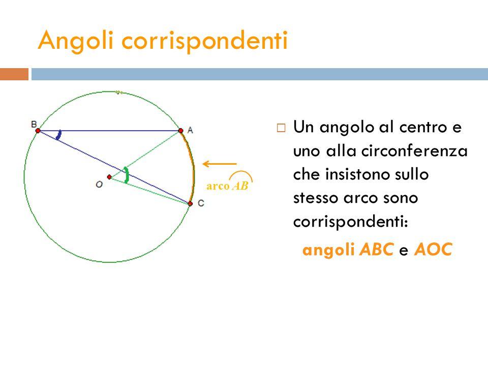 Angoli corrispondenti  Un angolo al centro e uno alla circonferenza che insistono sullo stesso arco sono corrispondenti: angoli ABC e AOC arco AB