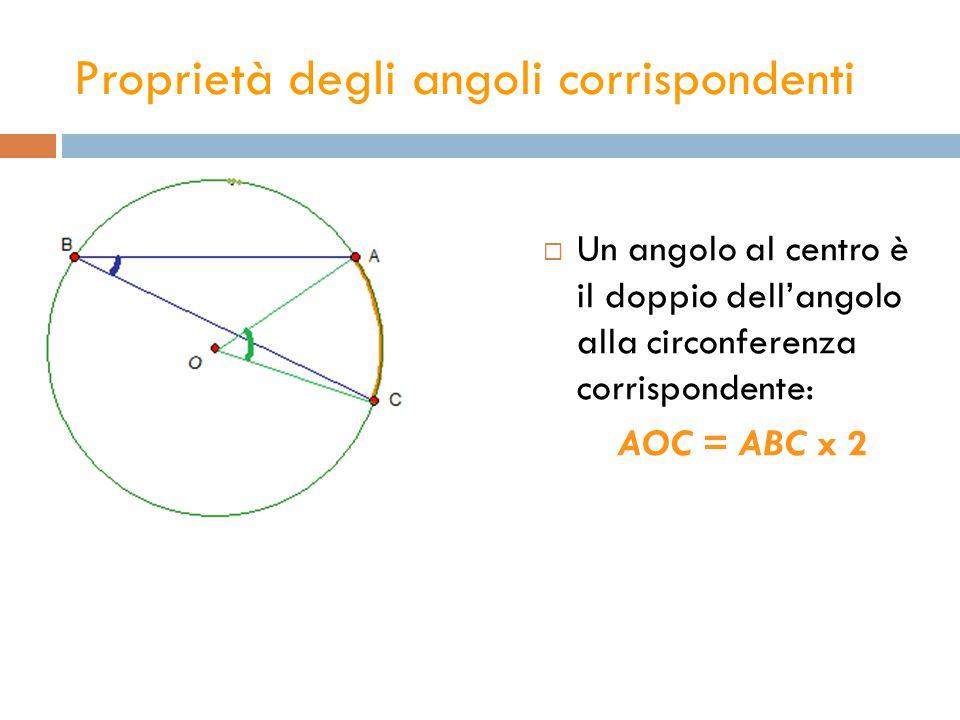 Proprietà degli angoli corrispondenti  Un angolo al centro è il doppio dell'angolo alla circonferenza corrispondente: AOC = ABC x 2