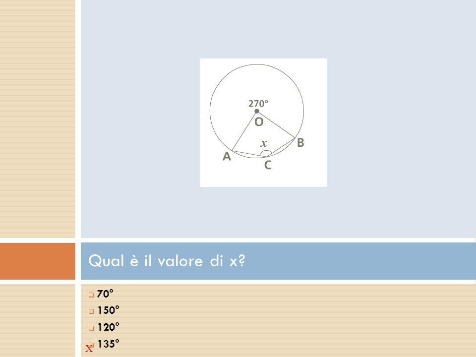 Qual è il valore di x?  70°  150° 20° 35° X