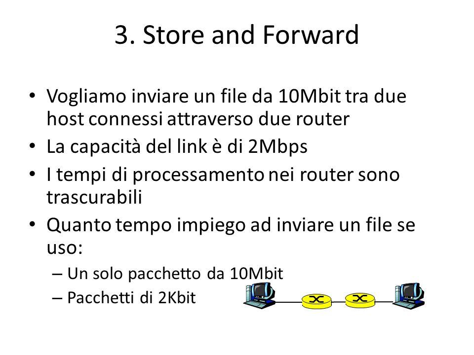 3. Store and Forward Vogliamo inviare un file da 10Mbit tra due host connessi attraverso due router La capacità del link è di 2Mbps I tempi di process