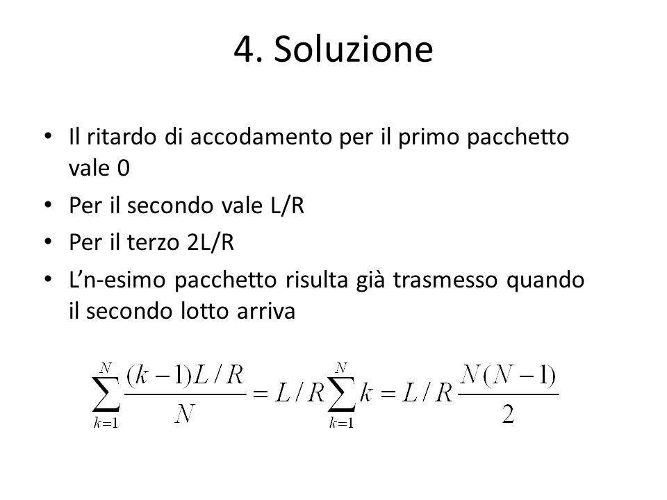 Il ritardo di accodamento per il primo pacchetto vale 0 Per il secondo vale L/R Per il terzo 2L/R L'n-esimo pacchetto risulta già trasmesso quando il