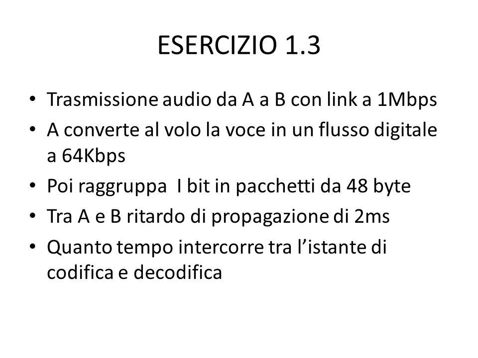 ESERCIZIO 1.3 Trasmissione audio da A a B con link a 1Mbps A converte al volo la voce in un flusso digitale a 64Kbps Poi raggruppa I bit in pacchetti