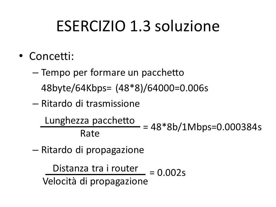 ESERCIZIO 1.3 soluzione Concetti: – Tempo per formare un pacchetto 48byte/64Kbps= (48*8)/64000=0.006s – Ritardo di trasmissione – Ritardo di propagazi