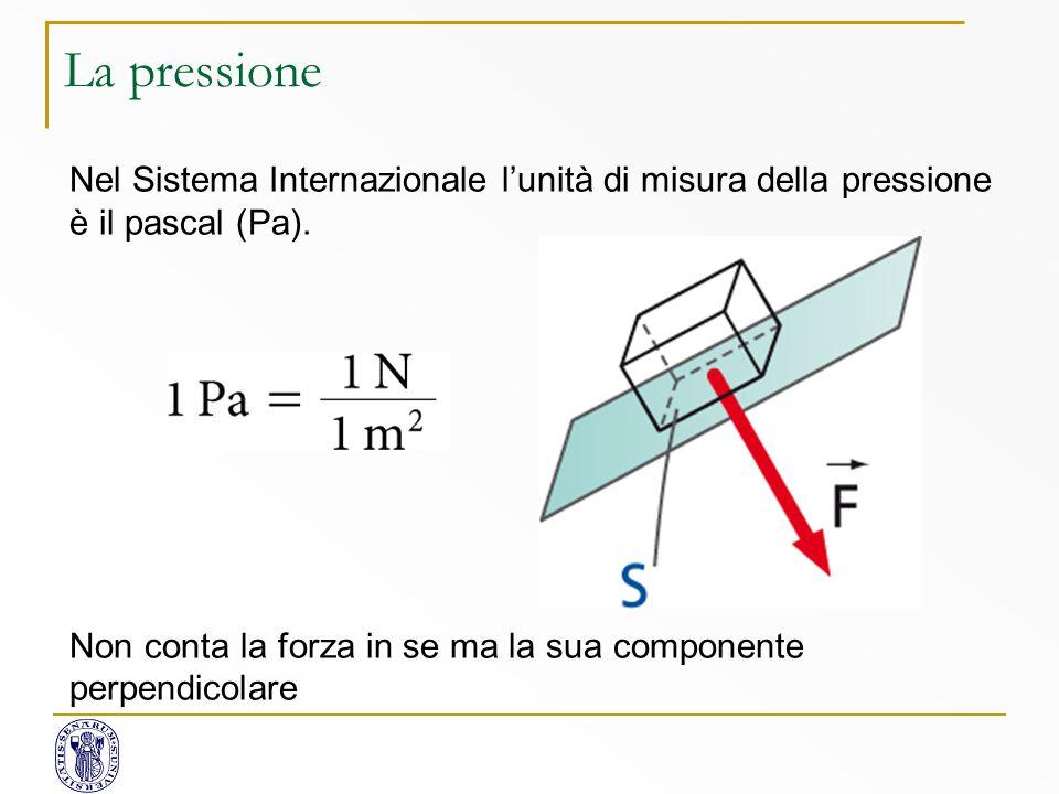 Nel Sistema Internazionale l'unità di misura della pressione è il pascal (Pa). Non conta la forza in se ma la sua componente perpendicolare La pressio