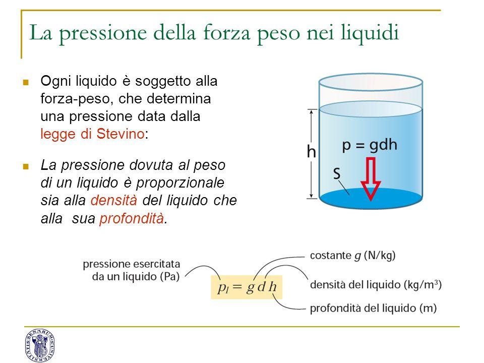 Ogni liquido è soggetto alla forza-peso, che determina una pressione data dalla legge di Stevino: La pressione dovuta al peso di un liquido è proporzi