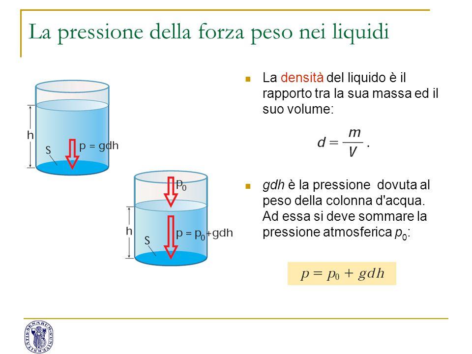 La densità del liquido è il rapporto tra la sua massa ed il suo volume: gdh è la pressione dovuta al peso della colonna d'acqua. Ad essa si deve somma