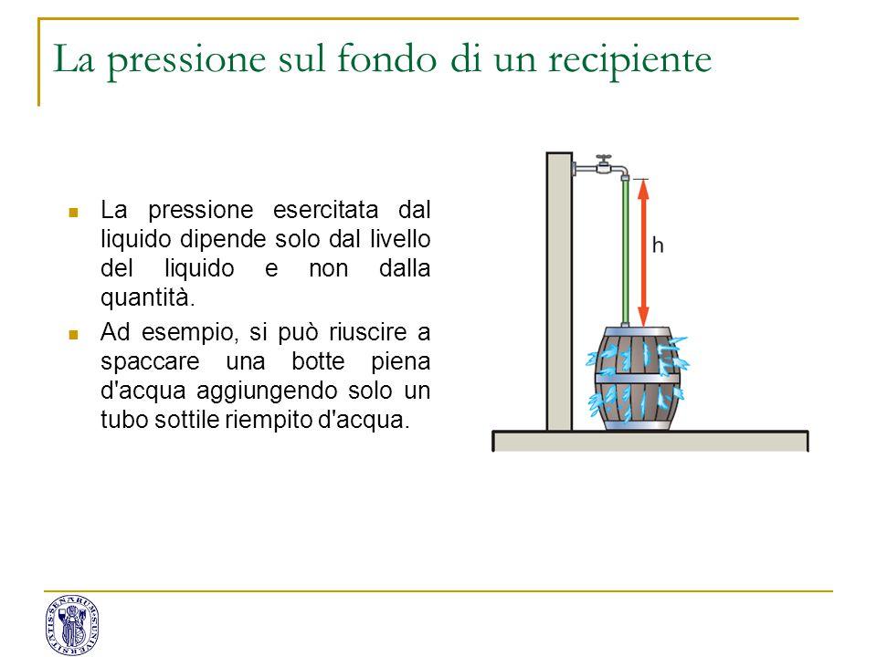 La pressione esercitata dal liquido dipende solo dal livello del liquido e non dalla quantità. Ad esempio, si può riuscire a spaccare una botte piena