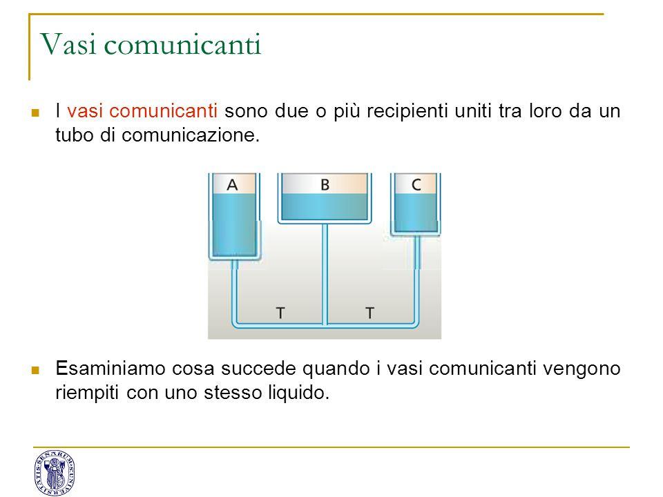 I vasi comunicanti sono due o più recipienti uniti tra loro da un tubo di comunicazione. Esaminiamo cosa succede quando i vasi comunicanti vengono rie