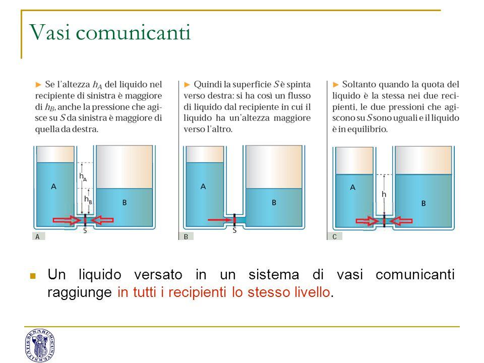 Un liquido versato in un sistema di vasi comunicanti raggiunge in tutti i recipienti lo stesso livello. Vasi comunicanti