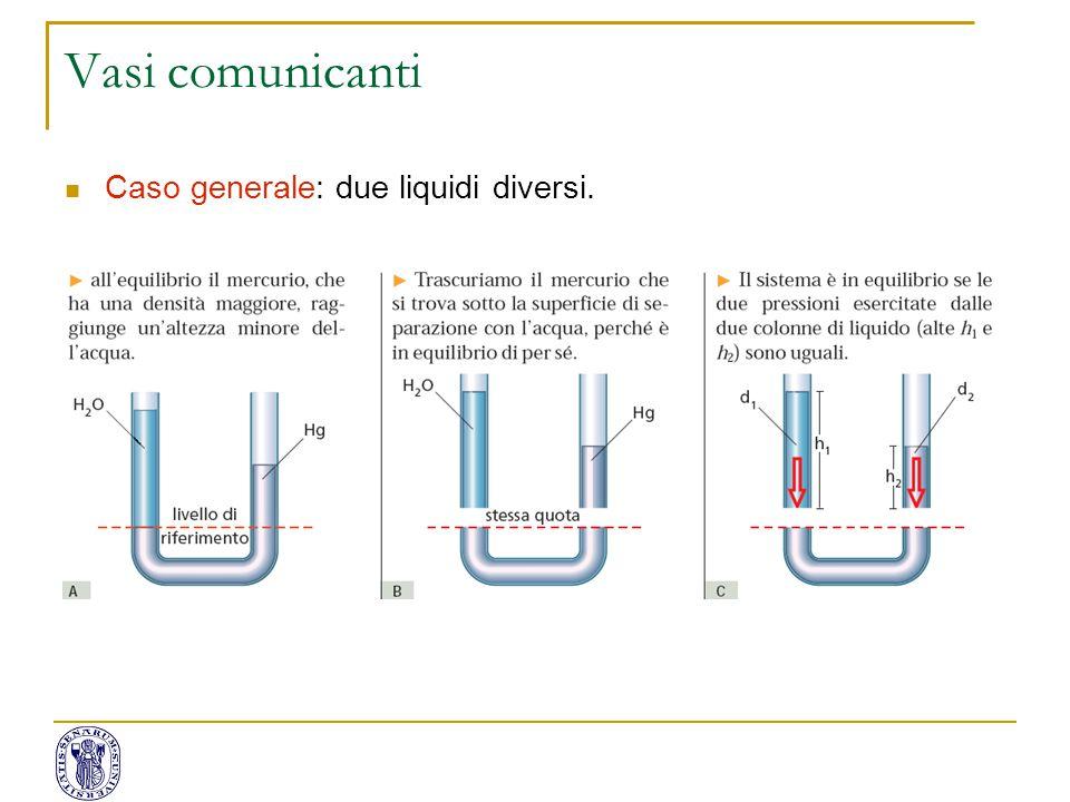 Caso generale: due liquidi diversi. Vasi comunicanti