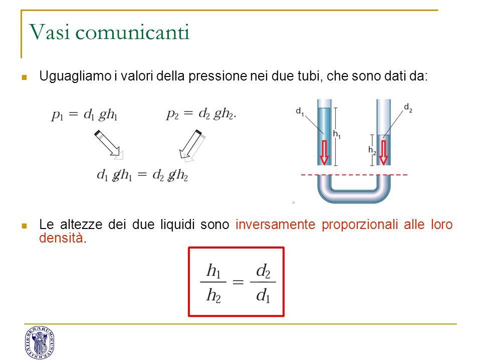 Uguagliamo i valori della pressione nei due tubi, che sono dati da: Le altezze dei due liquidi sono inversamente proporzionali alle loro densità. Vasi