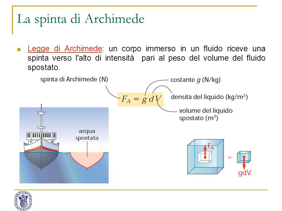 Legge di Archimede: un corpo immerso in un fluido riceve una spinta verso l'alto di intensità pari al peso del volume del fluido spostato. La spinta d
