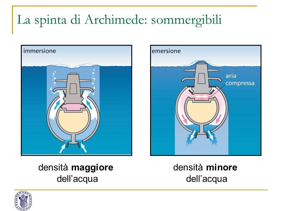 La spinta di Archimede: sommergibili densità maggiore dell'acqua densità minore dell'acqua