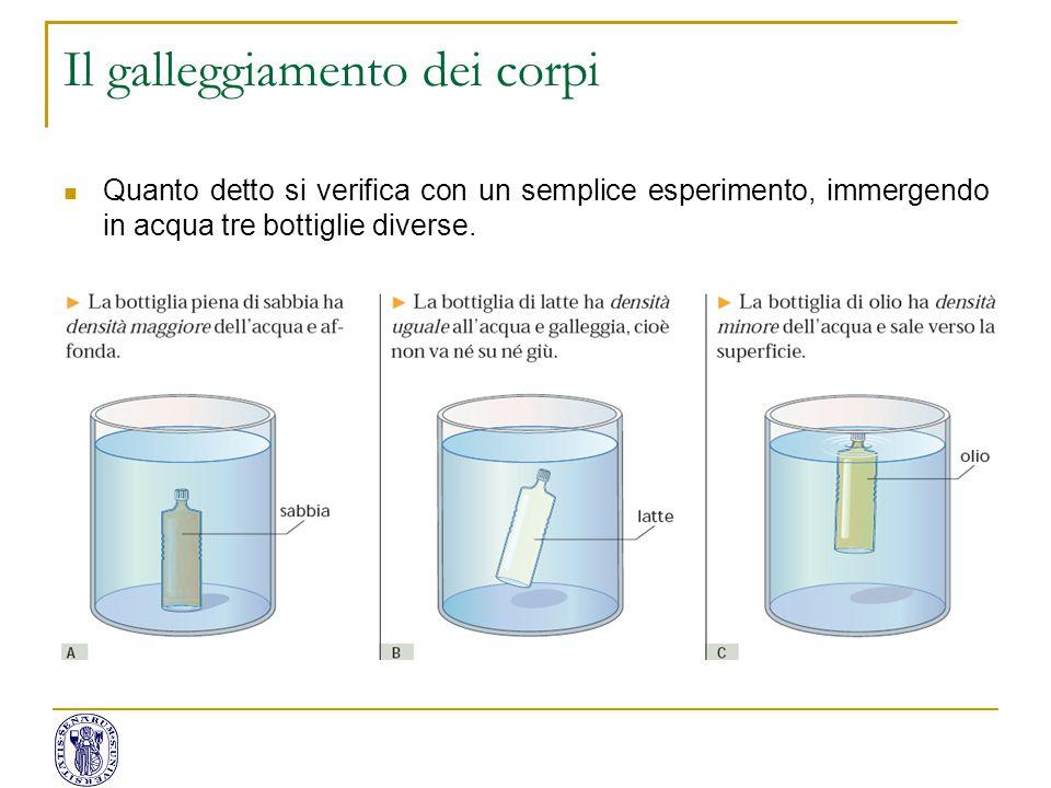 Quanto detto si verifica con un semplice esperimento, immergendo in acqua tre bottiglie diverse. Il galleggiamento dei corpi