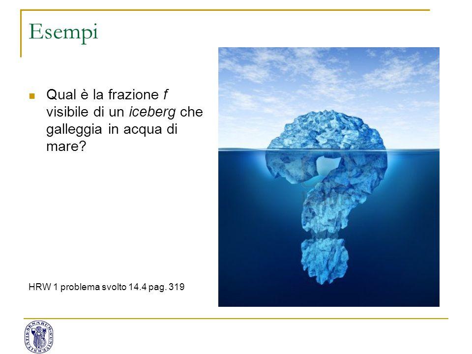 Esempi Qual è la frazione f visibile di un iceberg che galleggia in acqua di mare? HRW 1 problema svolto 14.4 pag. 319