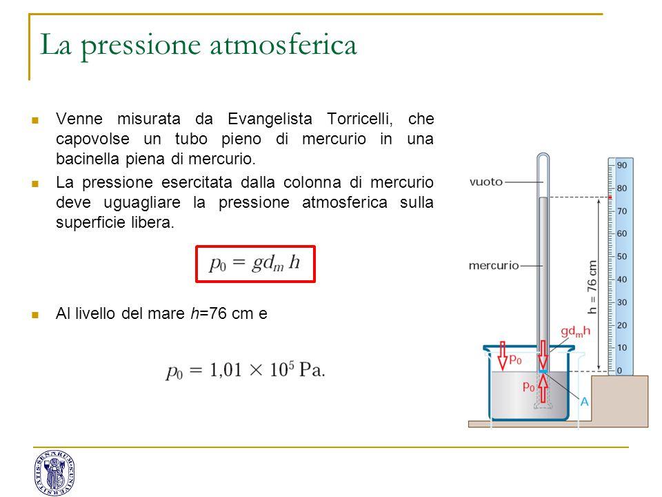 Venne misurata da Evangelista Torricelli, che capovolse un tubo pieno di mercurio in una bacinella piena di mercurio. La pressione esercitata dalla co
