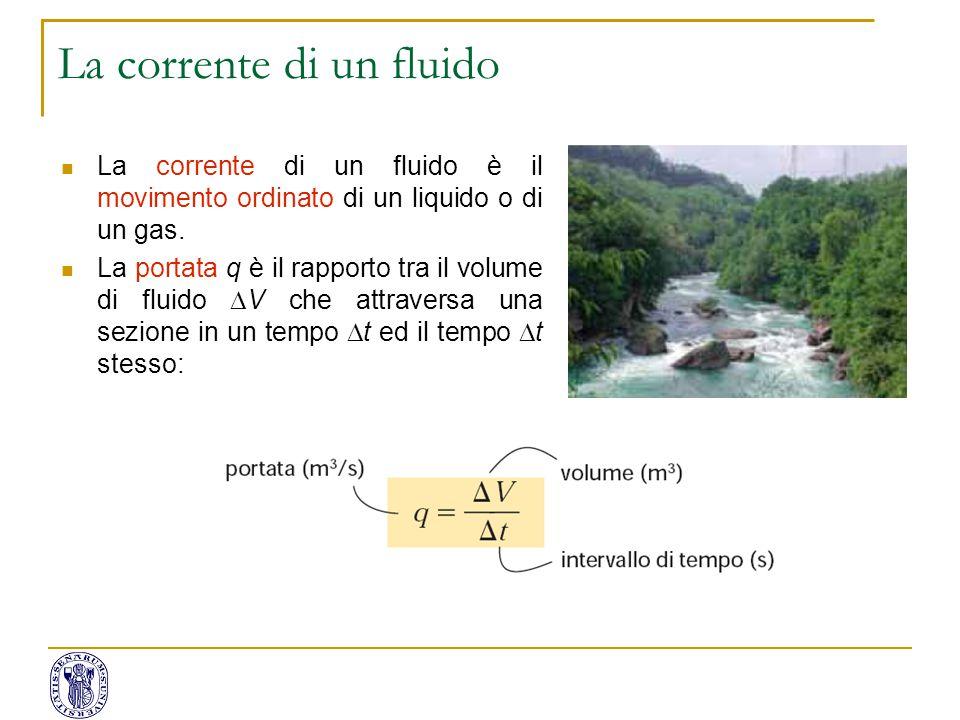 La corrente di un fluido è il movimento ordinato di un liquido o di un gas. La portata q è il rapporto tra il volume di fluido  V che attraversa una