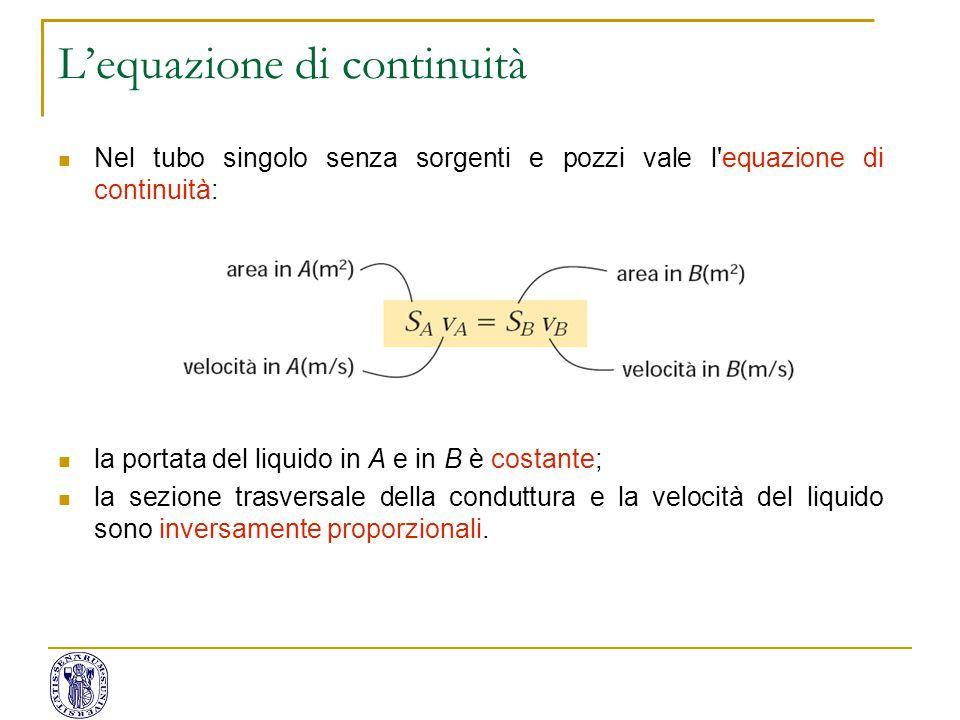 Nel tubo singolo senza sorgenti e pozzi vale l'equazione di continuità: la portata del liquido in A e in B è costante; la sezione trasversale della co