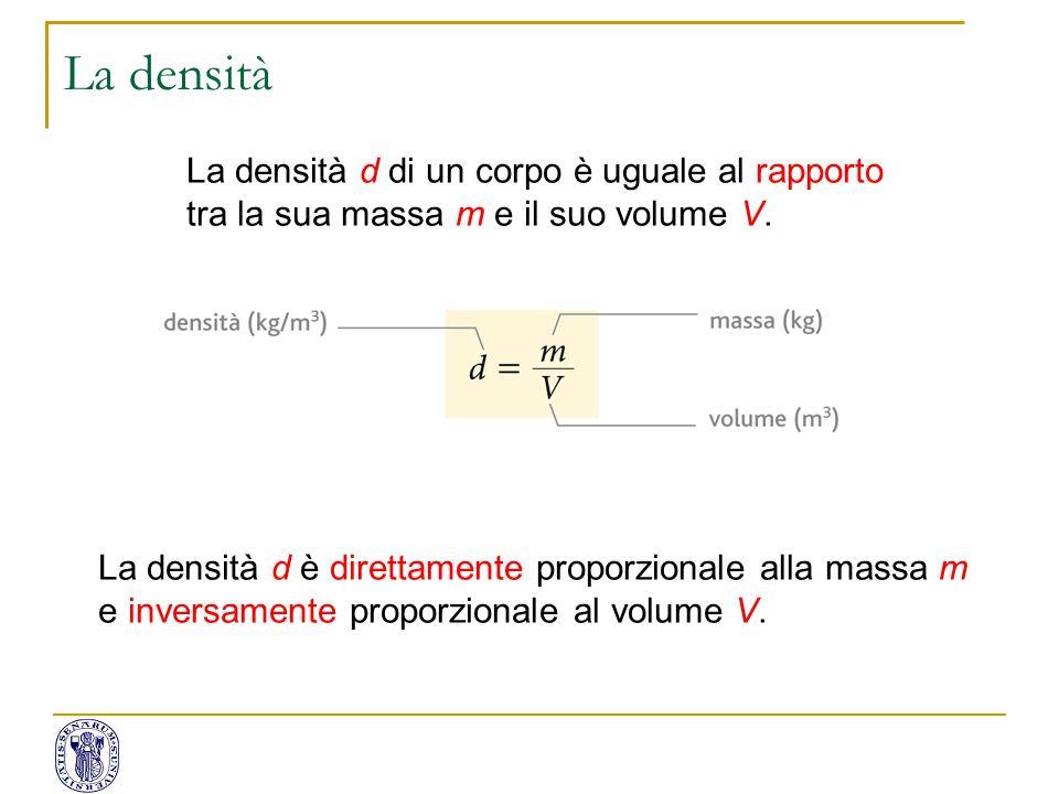 La densità La densità d di un corpo è uguale al rapporto tra la sua massa m e il suo volume V. La densità d è direttamente proporzionale alla massa m