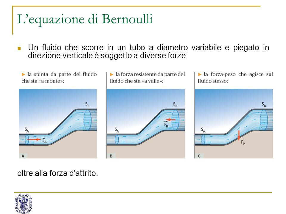 Un fluido che scorre in un tubo a diametro variabile e piegato in direzione verticale è soggetto a diverse forze: oltre alla forza d'attrito. L'equazi