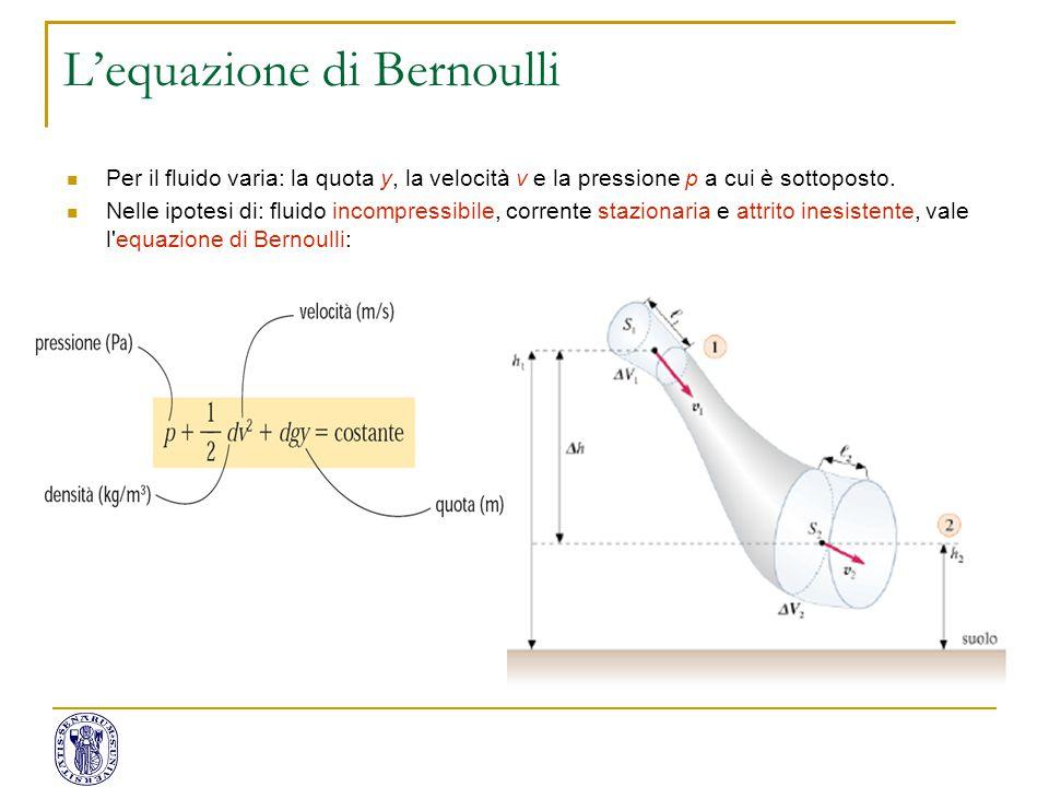 Per il fluido varia: la quota y, la velocità v e la pressione p a cui è sottoposto. Nelle ipotesi di: fluido incompressibile, corrente stazionaria e a
