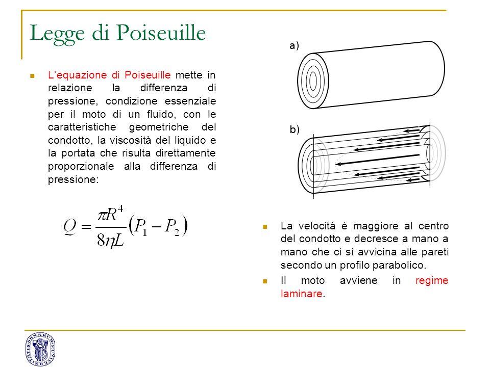 Legge di Poiseuille L'equazione di Poiseuille mette in relazione la differenza di pressione, condizione essenziale per il moto di un fluido, con le ca