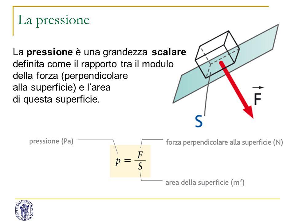 La pressione è una grandezza scalare definita come il rapporto tra il modulo della forza (perpendicolare alla superficie) e l'area di questa superfici