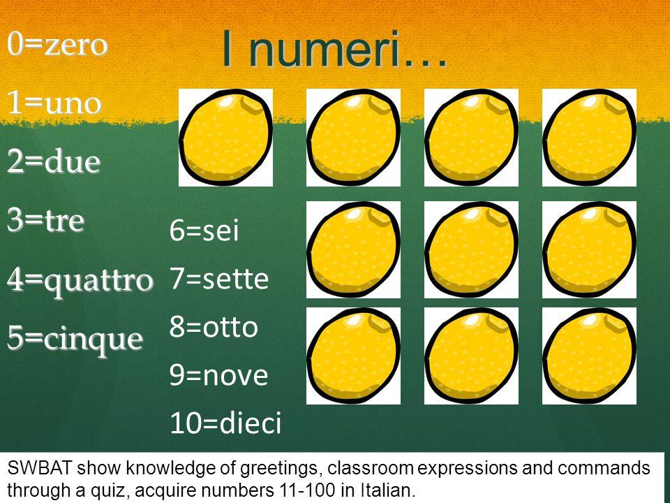 I numeri… 0=zero1=uno2=due3=tre4=quattro5=cinque 6=sei 7=sette 8=otto 9=nove 10=dieci SWBAT show knowledge of greetings, classroom expressions and com