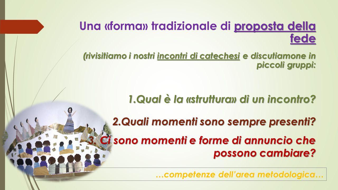 proposta della fede Una «forma» tradizionale di proposta della fede (rivisitiamo i nostri incontri di catechesi e discutiamone in piccoli gruppi: 1.Qual è la «struttura» di un incontro.