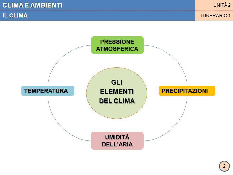 CLIMA E AMBIENTI CLIMA E AMBIENTI IN EUROPA UNITÀ 2 ITINERARIO 2 L'Europa conta 4 grandi aree climatico-ambientali MEDITERRANEA ATLANTICA CONTINENTALE ARTICA E SUBARTICA 3