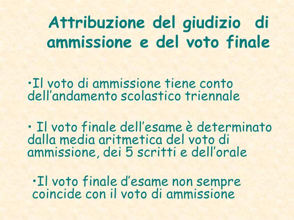 Attribuzione del giudizio di ammissione e del voto finale Il voto di ammissione tiene conto dell'andamento scolastico triennale Il voto finale dell'es