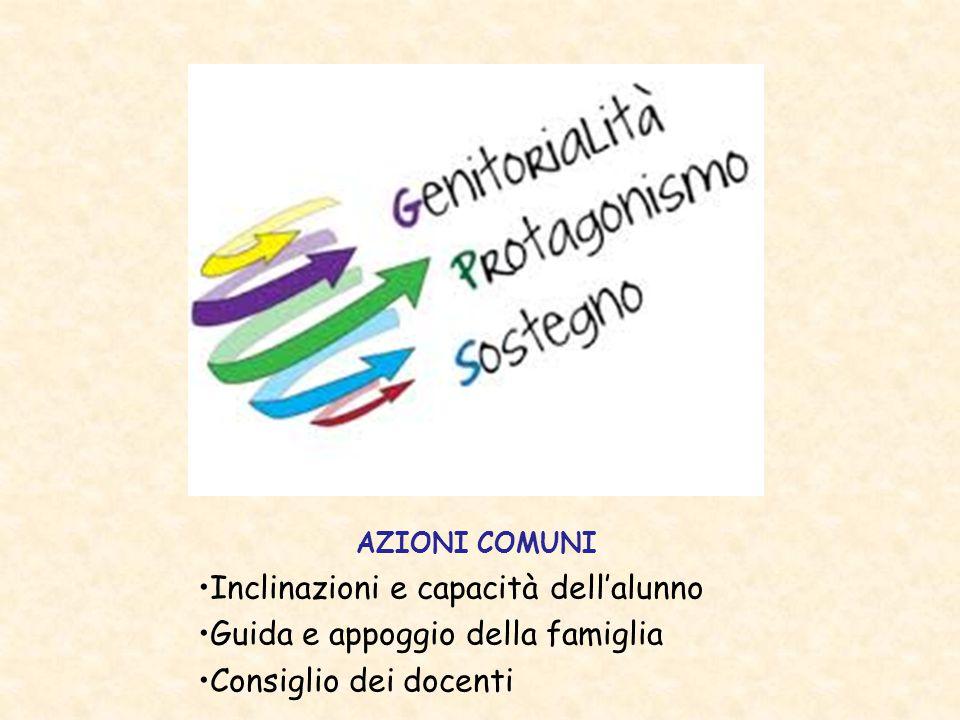 AZIONI COMUNI Inclinazioni e capacità dell'alunno Guida e appoggio della famiglia Consiglio dei docenti