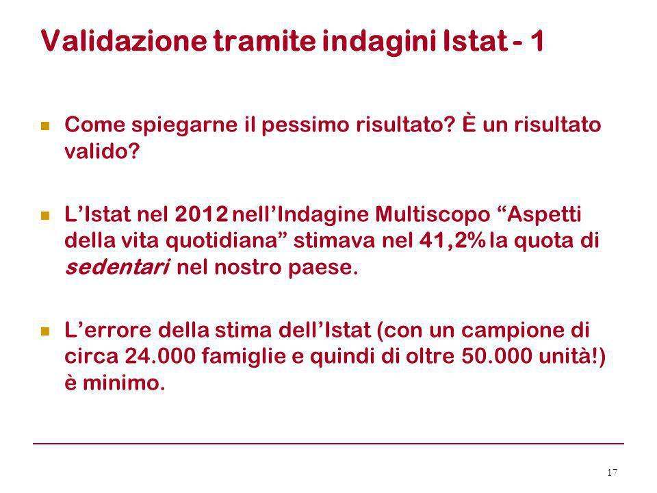 """Validazione tramite indagini Istat - 1 Come spiegarne il pessimo risultato? È un risultato valido? L'Istat nel 2012 nell'Indagine Multiscopo """"Aspetti"""