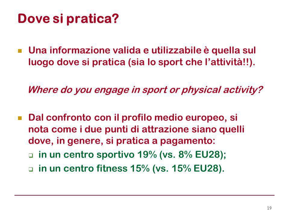 Dove si pratica? Una informazione valida e utilizzabile è quella sul luogo dove si pratica (sia lo sport che l'attività!!). Where do you engage in spo