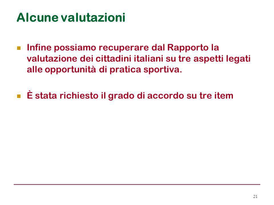 Alcune valutazioni Infine possiamo recuperare dal Rapporto la valutazione dei cittadini italiani su tre aspetti legati alle opportunità di pratica spo