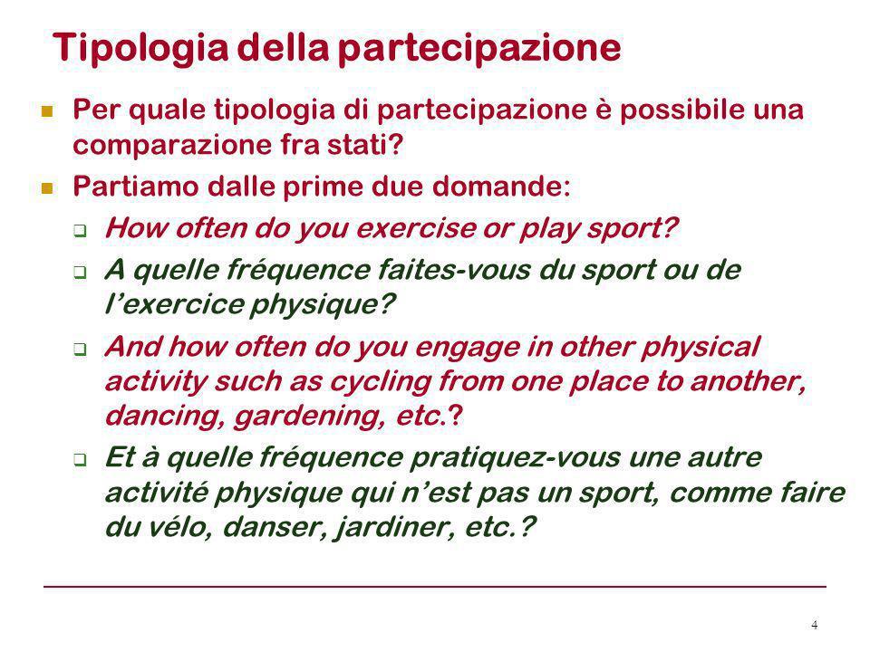 Tipologia della partecipazione Per quale tipologia di partecipazione è possibile una comparazione fra stati? Partiamo dalle prime due domande:  How o