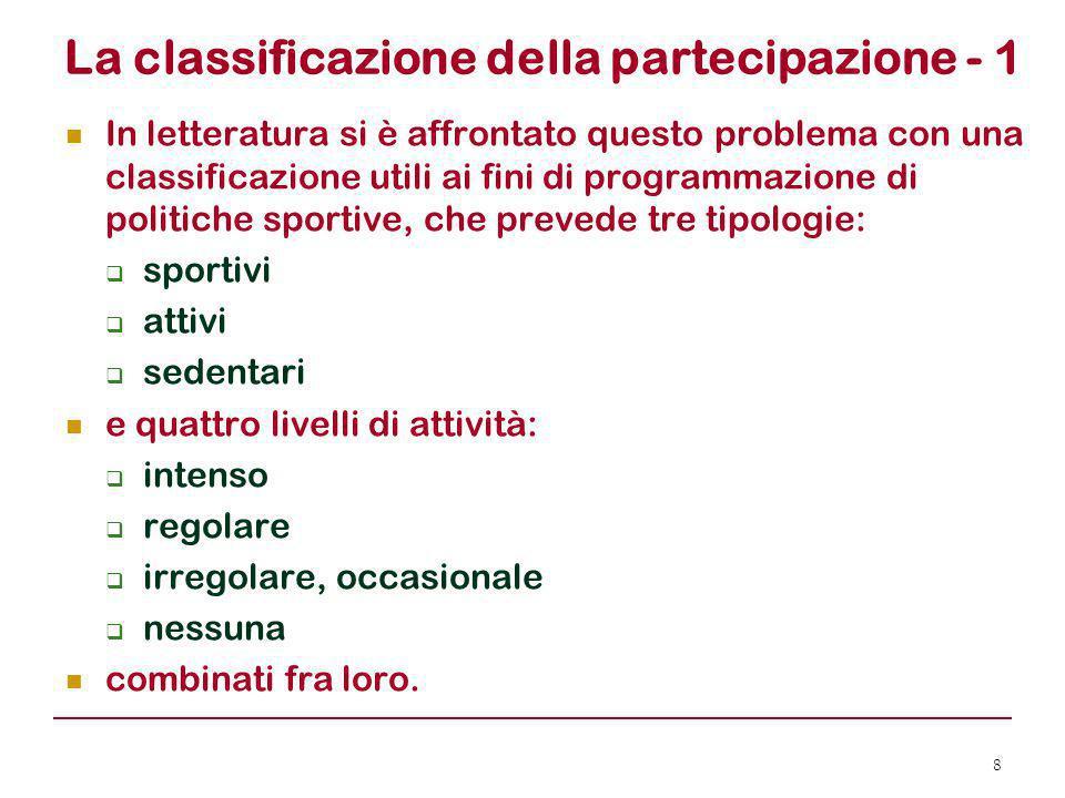 La classificazione della partecipazione - 1 In letteratura si è affrontato questo problema con una classificazione utili ai fini di programmazione di