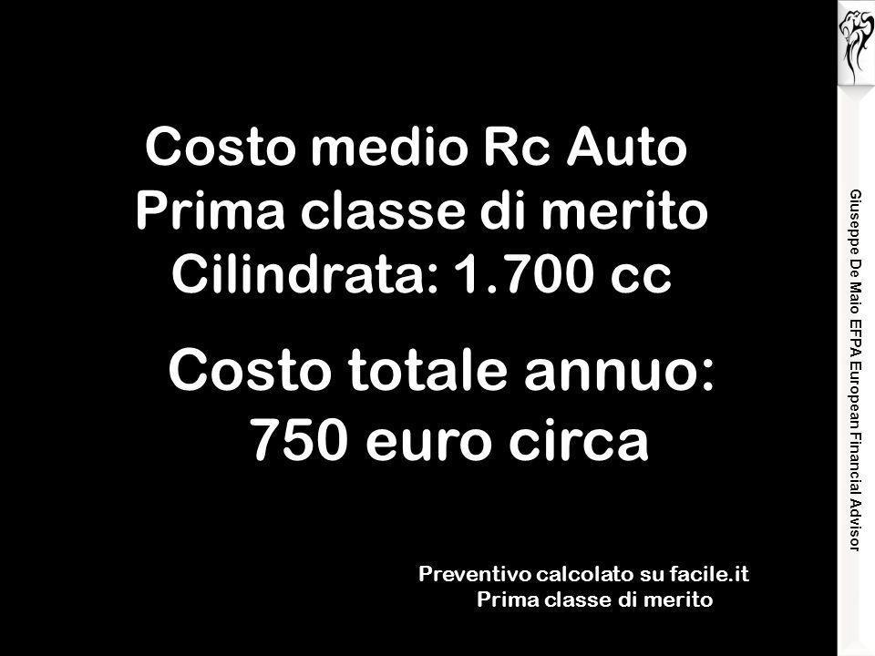 Giuseppe De Maio EFPA European Financial Advisor Costo medio Rc Auto Prima classe di merito Cilindrata: 1.700 cc Costo totale annuo: 750 euro circa Preventivo calcolato su facile.it Prima classe di merito