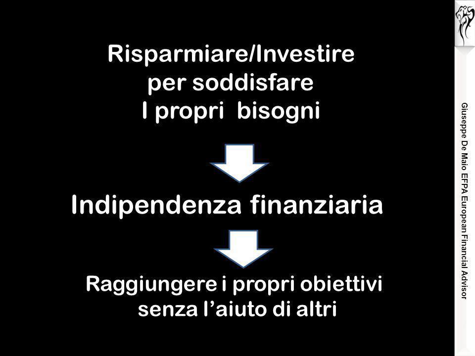 Giuseppe De Maio EFPA European Financial Advisor Risparmiare/Investire per soddisfare I propri bisogni Indipendenza finanziaria Raggiungere i propri obiettivi senza l'aiuto di altri