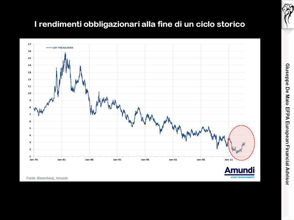Giuseppe De Maio EFPA European Financial Advisor I rendimenti obbligazionari alla fine di un ciclo storico