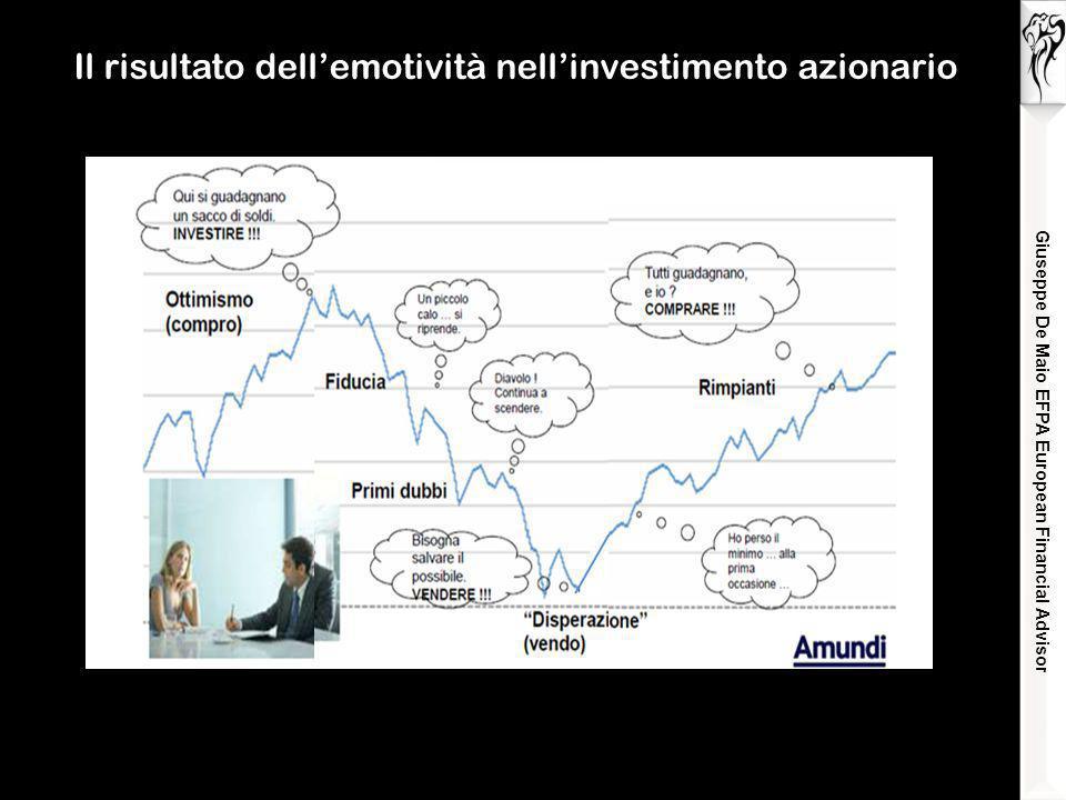 Giuseppe De Maio EFPA European Financial Advisor Il risultato dell'emotività nell'investimento azionario