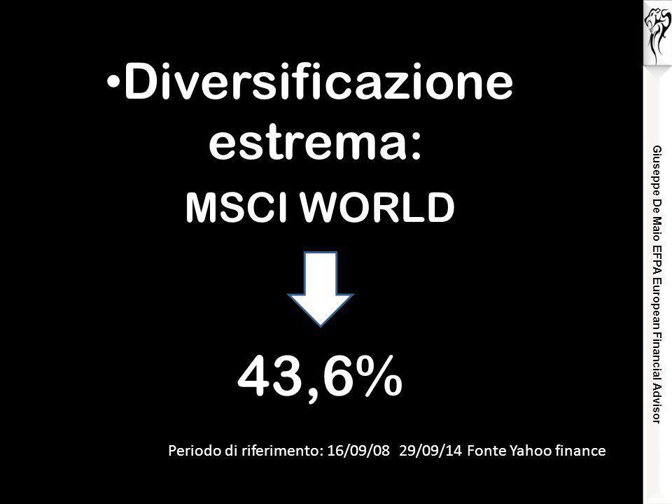 Giuseppe De Maio EFPA European Financial Advisor Diversificazione estrema: Periodo di riferimento: 16/09/08 29/09/14 Fonte Yahoo finance MSCI WORLD 43,6%