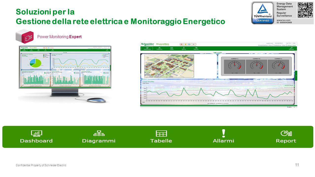 11 Confidential Property of Schneider Electric Soluzioni per la Gestione della rete elettrica e Monitoraggio Energetico Power Monitoring Expert